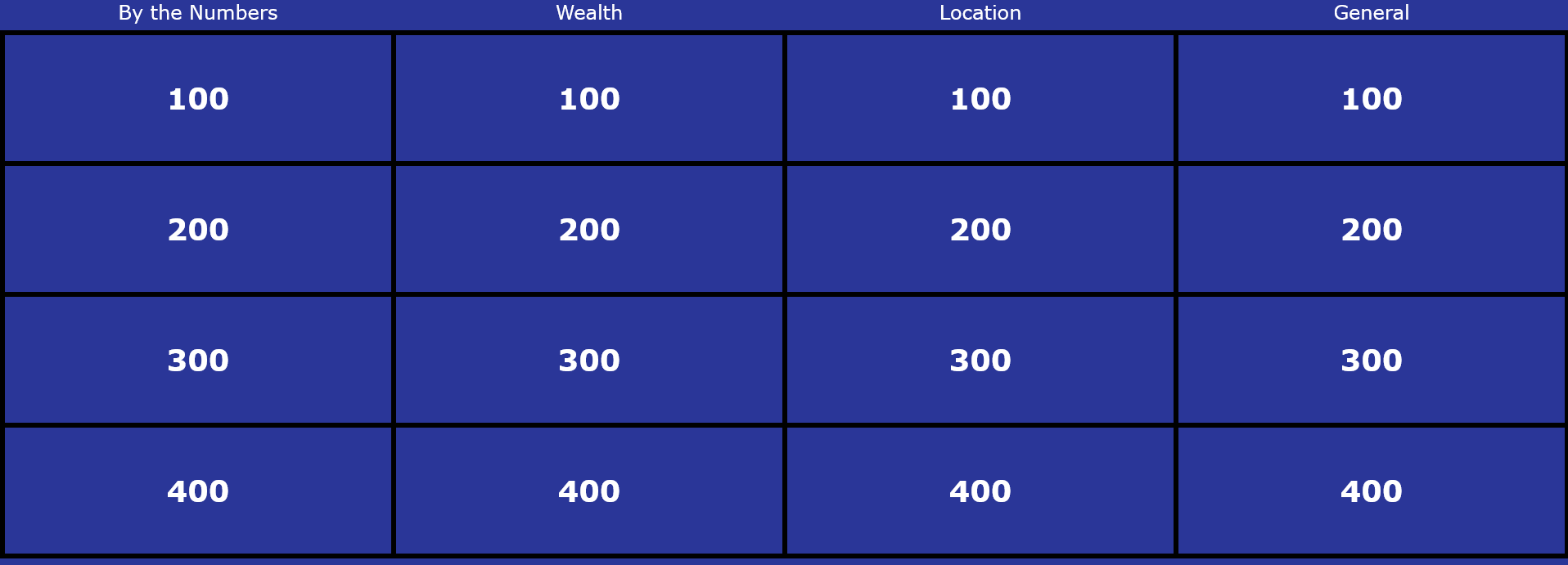 2019 ESOP JEOPARDY BOARD PHOTO