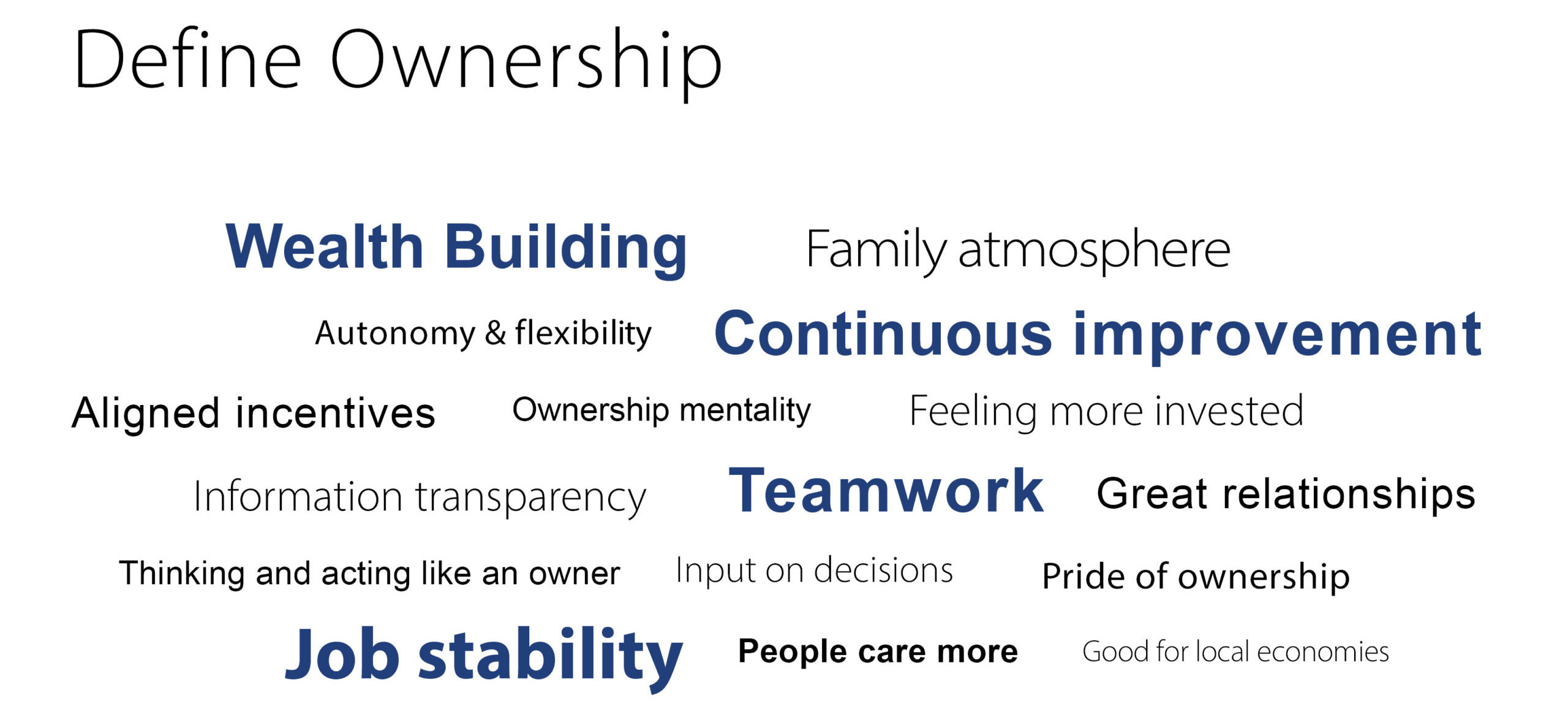 Define Ownership