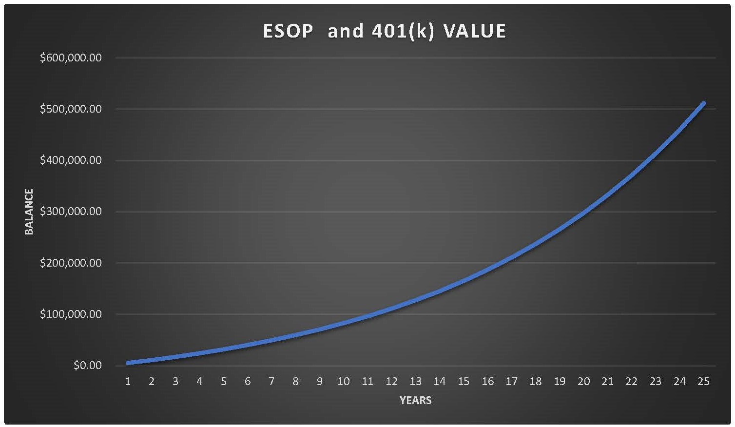 ESOP WEALTH CHART - 08.27.2020_Page_3
